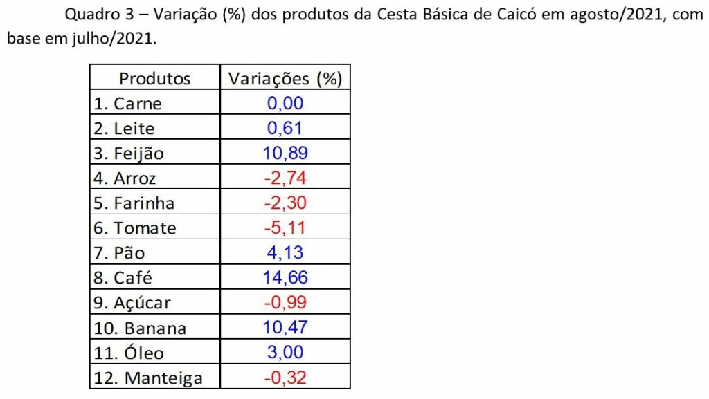 variacaoprodutos-1024x577